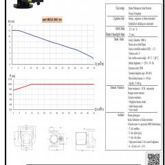SPM 80/12 - 360 INV