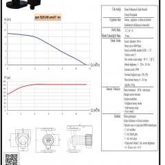 SPM 50/8 - 240 SMALL F İNV