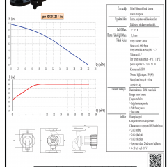 SPM 40/10 - 220 F İNV